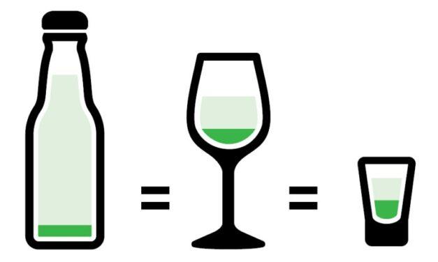 Egységnyi alkohol
